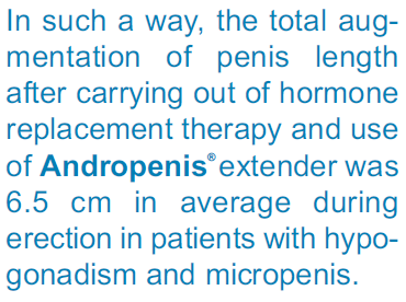 The results of the penis extender study done in Moscow, Russia