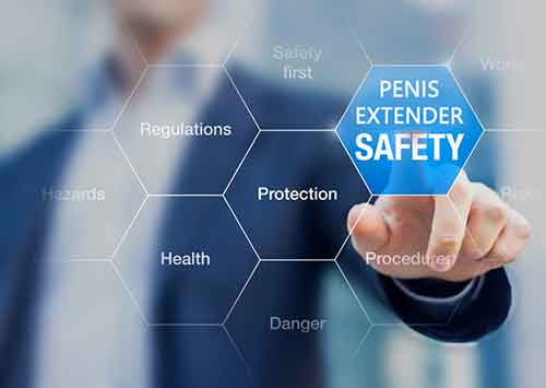 Penis Extender Safety