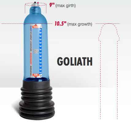 bathmate review goliath